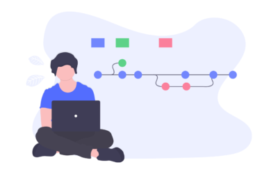 Continuous integration and continuous delivery for modern testing automation with Trudon
